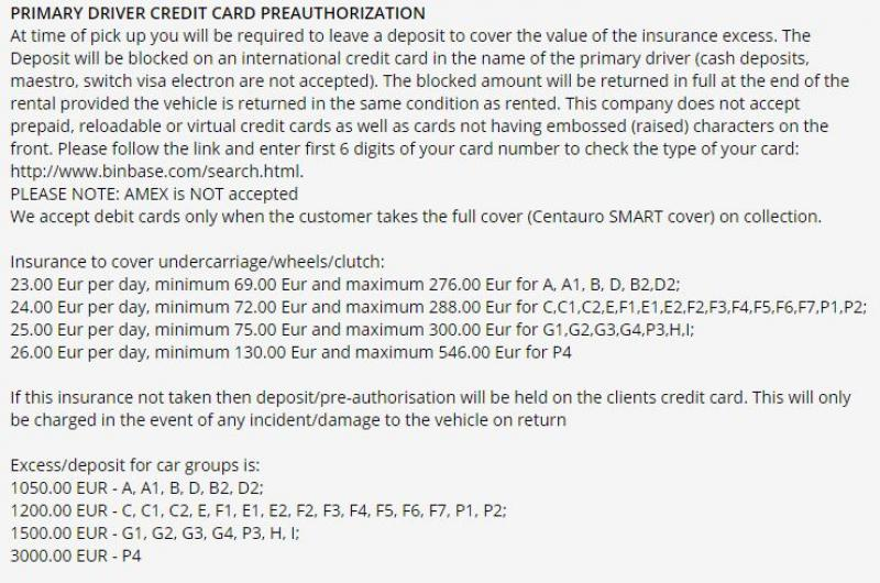 Rental Car Insurance Terms